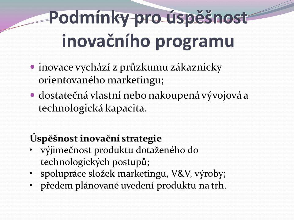 Podmínky pro úspěšnost inovačního programu inovace vychází z průzkumu zákaznicky orientovaného marketingu; dostatečná vlastní nebo nakoupená vývojová