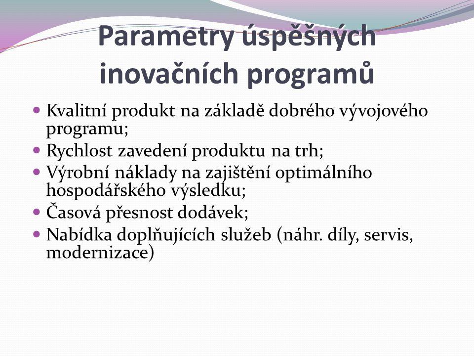 Parametry úspěšných inovačních programů Kvalitní produkt na základě dobrého vývojového programu; Rychlost zavedení produktu na trh; Výrobní náklady na