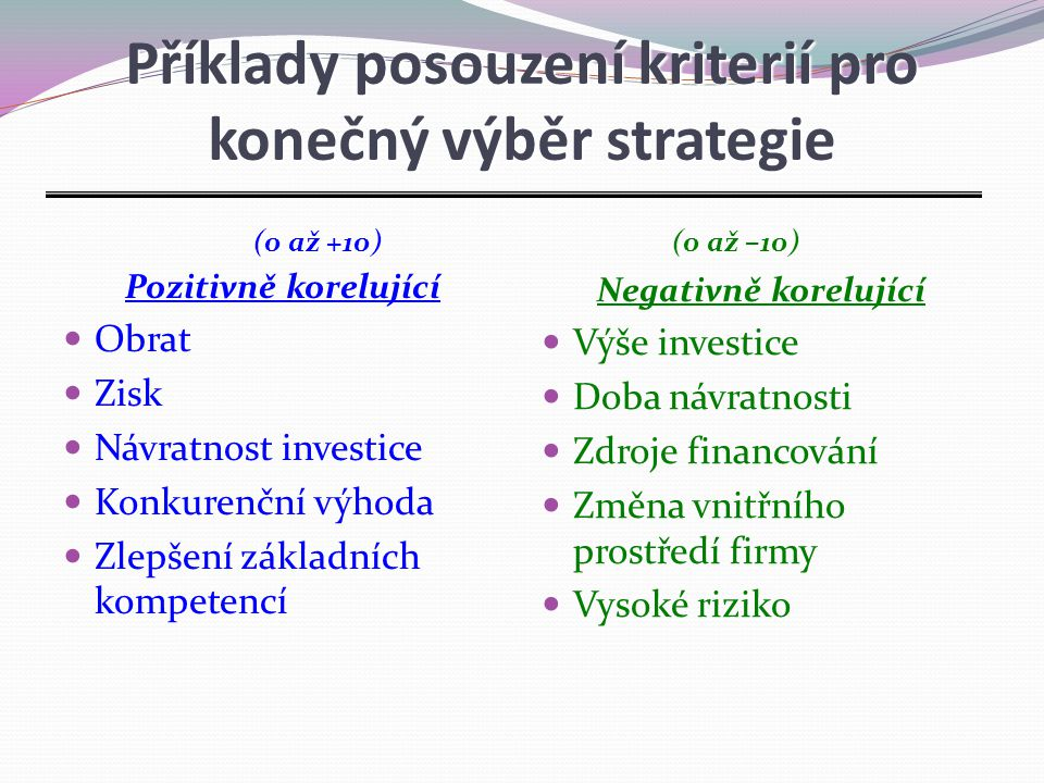 Příklady posouzení kriterií pro konečný výběr strategie Pozitivně korelující Obrat Zisk Návratnost investice Konkurenční výhoda Zlepšení základních kompetencí Negativně korelující Výše investice Doba návratnosti Zdroje financování Změna vnitřního prostředí firmy Vysoké riziko (0 až +10)(0 až –10)