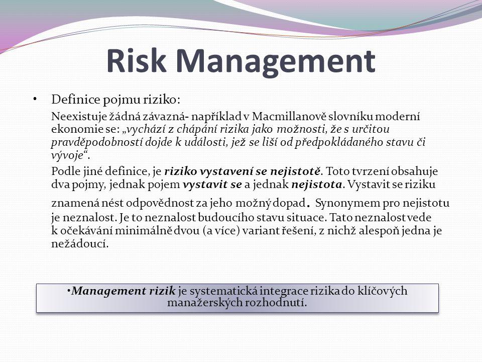 Risk Management Management rizik je systematická integrace rizika do klíčových manažerských rozhodnutí. Definice pojmu riziko: Neexistuje žádná závazn