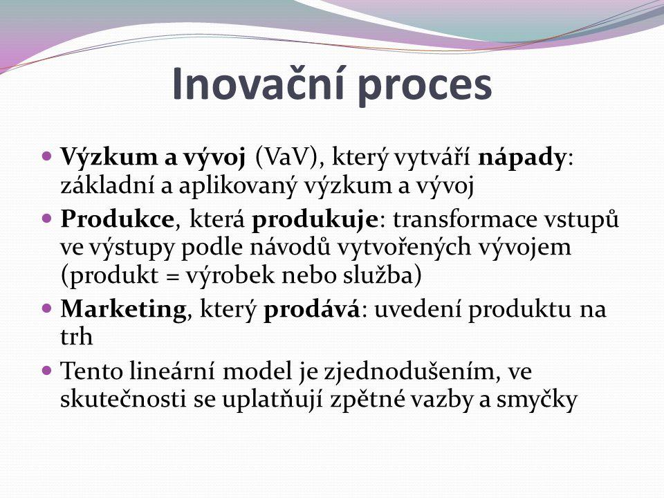 Inovační proces Výzkum a vývoj (VaV), který vytváří nápady: základní a aplikovaný výzkum a vývoj Produkce, která produkuje: transformace vstupů ve výstupy podle návodů vytvořených vývojem (produkt = výrobek nebo služba) Marketing, který prodává: uvedení produktu na trh Tento lineární model je zjednodušením, ve skutečnosti se uplatňují zpětné vazby a smyčky