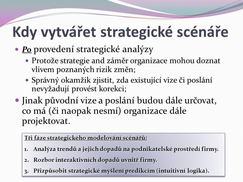 Kdy vytvářet strategické scénáře Po provedení strategické analýzy Protože strategie and záměr organizace mohou doznat vlivem poznaných rizik změn; Správný okamžik zjistit, zda existující vize či poslání nevyžadují provést korekci; Jinak původní vize a poslání budou dále určovat, co má (či naopak nesmí) organizace dále projektovat.