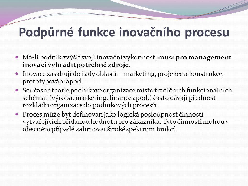 Podpůrné funkce inovačního procesu Má-li podnik zvýšit svoji inovační výkonnost, musí pro management inovací vyhradit potřebné zdroje. Inovace zasahuj