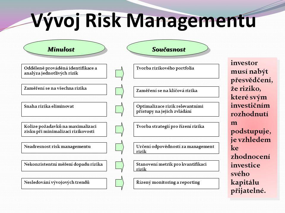 MinulostSoučasnost Odděleně prováděná identifikace a analýza jednotlivých rizik Tvorba rizikového portfolia Zaměření se na všechna rizika Zaměření se na klíčová rizika Snaha rizika eliminovatOptimalizace rizik relevantními přístupy na jejich zvládání Kolize požadavků na maximalizaci zisku při minimalizaci rizikovosti Tvorba strategií pro řízení rizika Neadresnost risk managementuUrčení odpovědností za management rizik Nekonzistentní měření dopadu rizikaStanovení metrik pro kvantifikaci rizik Nesledování vývojových trendůŘízený monitoring a reporting investor musí nabýt přesvědčení, že riziko, které svým investičním rozhodnutí m podstupuje, je vzhledem ke zhodnocení investice svého kapitálu přijatelné.