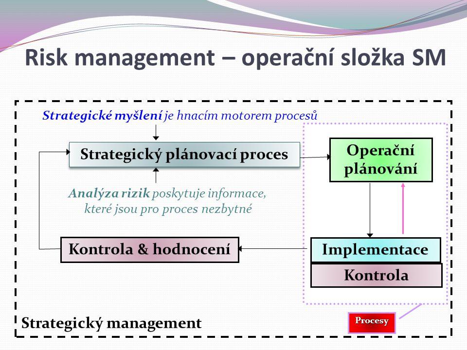 Strategický plánovací proces Operační plánování Implementace Kontrola & hodnocení Strategický management Strategické myšlení je hnacím motorem procesů Analýza rizik poskytuje informace, které jsou pro proces nezbytné Procesy Kontrola Risk management – operační složka SM