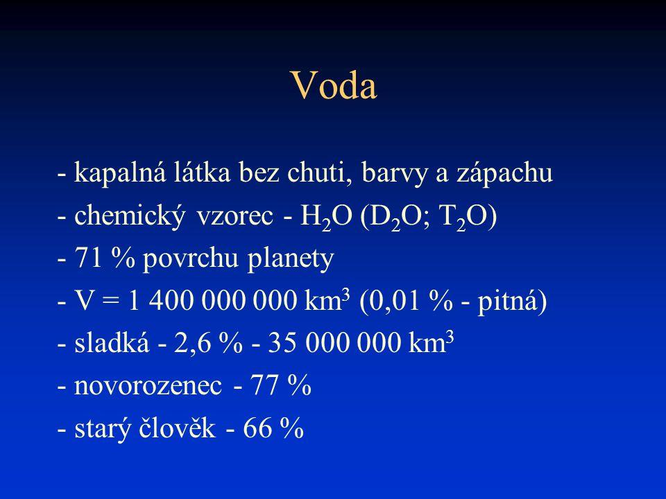 Voda - kapalná látka bez chuti, barvy a zápachu - chemický vzorec - H 2 O (D 2 O; T 2 O) - 71 % povrchu planety - V = 1 400 000 000 km 3 (0,01 % - pit