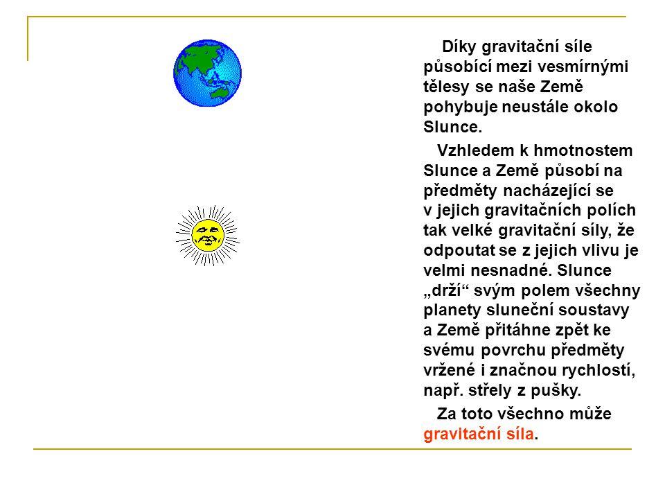 Díky gravitační síle působící mezi vesmírnými tělesy se naše Země pohybuje neustále okolo Slunce. Vzhledem k hmotnostem Slunce a Země působí na předmě