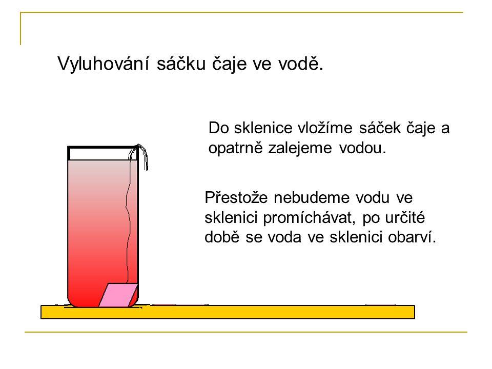 Vyluhování sáčku čaje ve vodě. Do sklenice vložíme sáček čaje a opatrně zalejeme vodou. Přestože nebudeme vodu ve sklenici promíchávat, po určité době