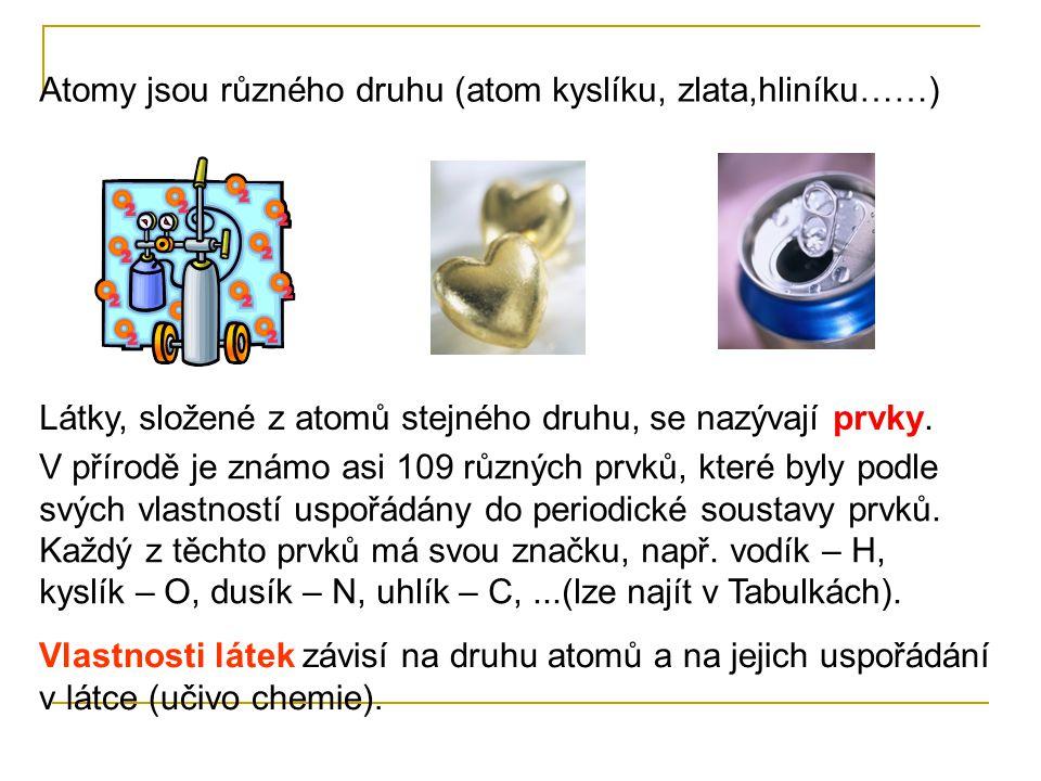 Atomy jsou různého druhu (atom kyslíku, zlata,hliníku……) Látky, složené z atomů stejného druhu, se nazývají prvky. V přírodě je známo asi 109 různých