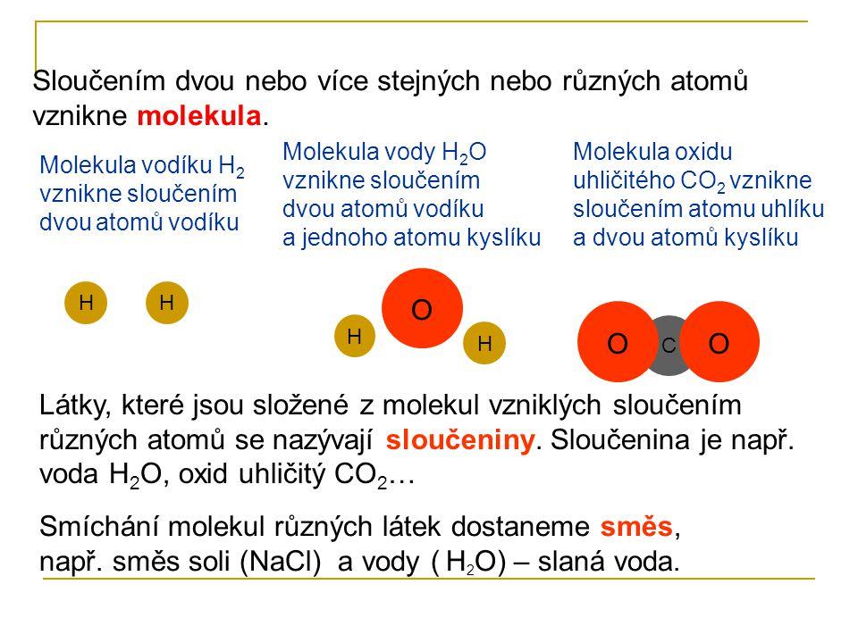 Sloučením dvou nebo více stejných nebo různých atomů vznikne molekula. C H H HH Molekula vodíku H 2 vznikne sloučením dvou atomů vodíku O Molekula vod