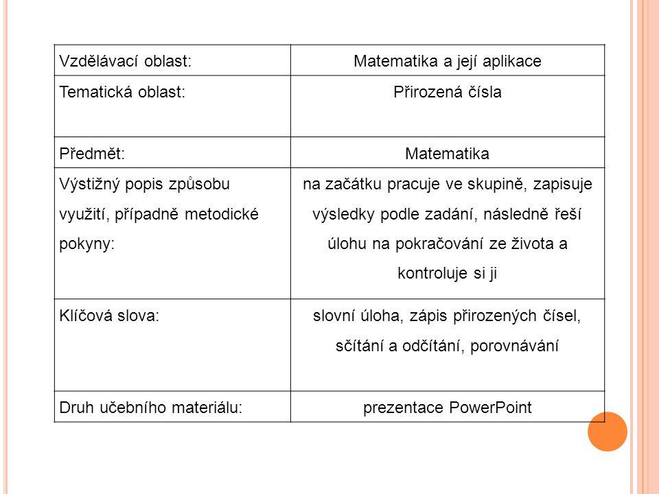 ZDROJ: COUFALOVÁ, J.– PĚCHOUČKOVÁ, Š. – LÁVIČKA, M.