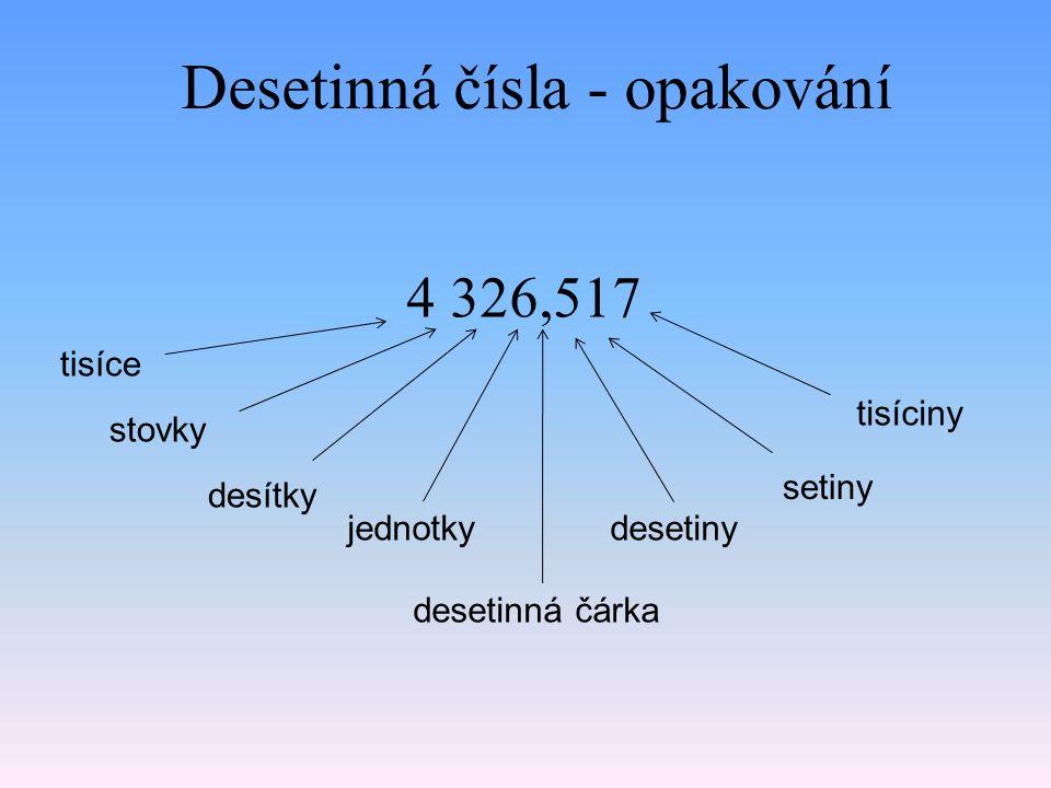 Desetinná čísla - opakování 4 326,517 tisíce stovky desítky jednotkydesetiny tisíciny setiny desetinná čárka