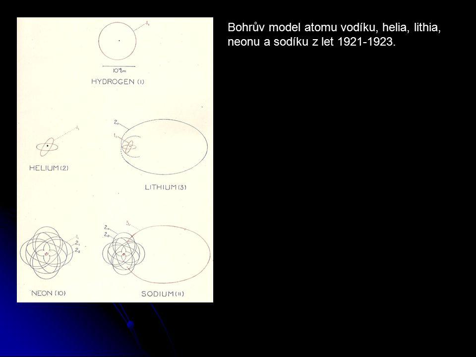 Bohrův model atomu vodíku, helia, lithia, neonu a sodíku z let 1921-1923.