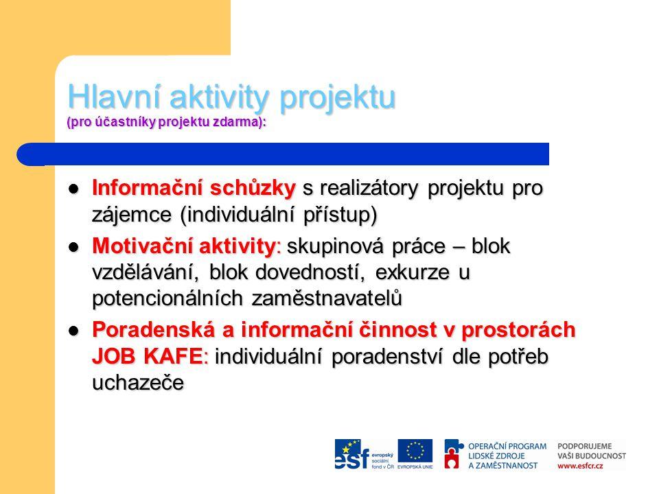Hlavní aktivity projektu (pro účastníky projektu zdarma): Informační schůzky s realizátory projektu pro zájemce (individuální přístup) Informační schůzky s realizátory projektu pro zájemce (individuální přístup) Motivační aktivity: skupinová práce – blok vzdělávání, blok dovedností, exkurze u potencionálních zaměstnavatelů Motivační aktivity: skupinová práce – blok vzdělávání, blok dovedností, exkurze u potencionálních zaměstnavatelů Poradenská a informační činnost v prostorách JOB KAFE: individuální poradenství dle potřeb uchazeče Poradenská a informační činnost v prostorách JOB KAFE: individuální poradenství dle potřeb uchazeče