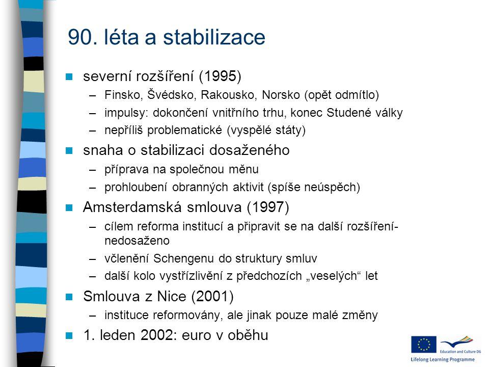 90. léta a stabilizace severní rozšíření (1995) –Finsko, Švédsko, Rakousko, Norsko (opět odmítlo) –impulsy: dokončení vnitřního trhu, konec Studené vá