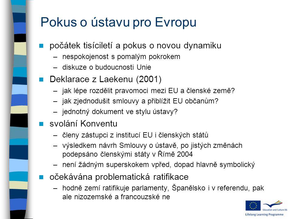 Pokus o ústavu pro Evropu počátek tisíciletí a pokus o novou dynamiku –nespokojenost s pomalým pokrokem –diskuze o budoucnosti Unie Deklarace z Laekenu (2001) –jak lépe rozdělit pravomoci mezi EU a členské země.