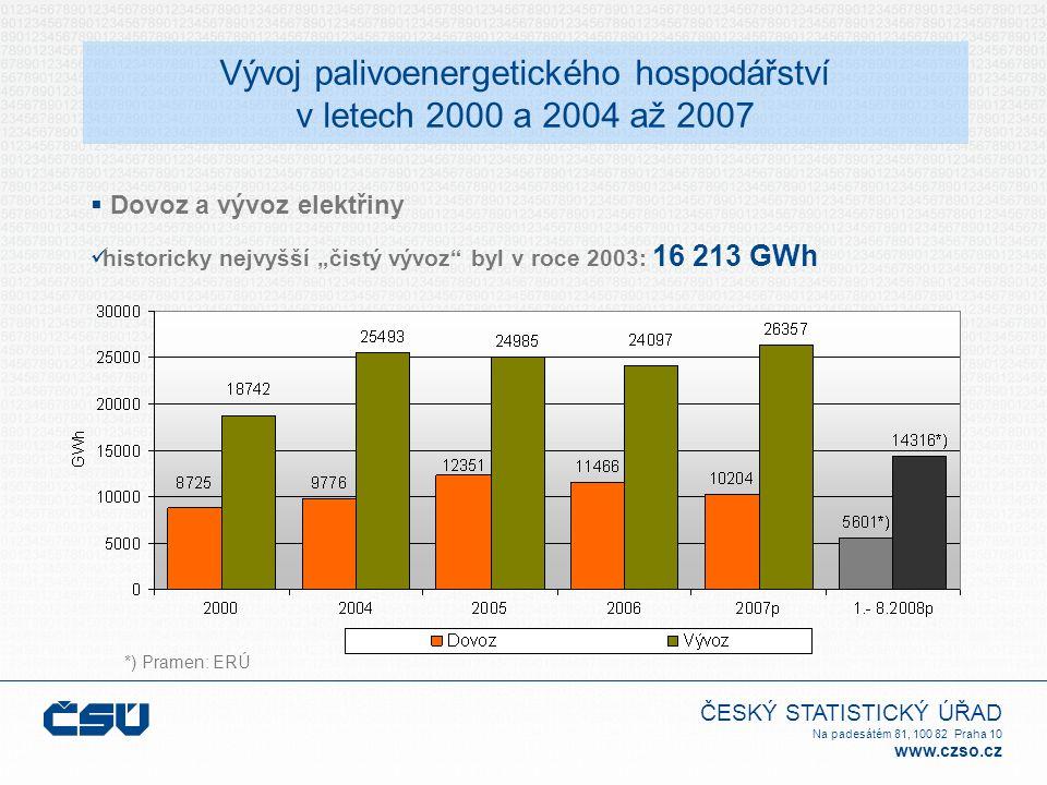 """ČESKÝ STATISTICKÝ ÚŘAD Na padesátém 81, 100 82 Praha 10 www.czso.cz Vývoj palivoenergetického hospodářství v letech 2000 a 2004 až 2007  Dovoz a vývoz elektřiny historicky nejvyšší """"čistý vývoz byl v roce 2003: 16 213 GWh *) Pramen: ERÚ"""