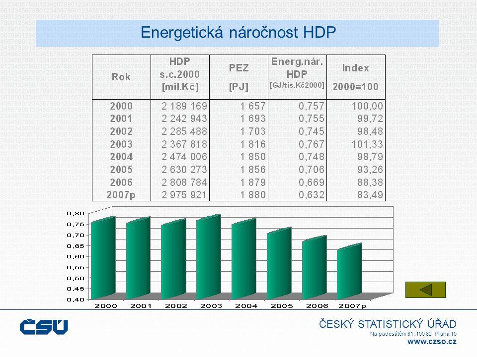 ČESKÝ STATISTICKÝ ÚŘAD Na padesátém 81, 100 82 Praha 10 www.czso.cz Energetická náročnost HDP