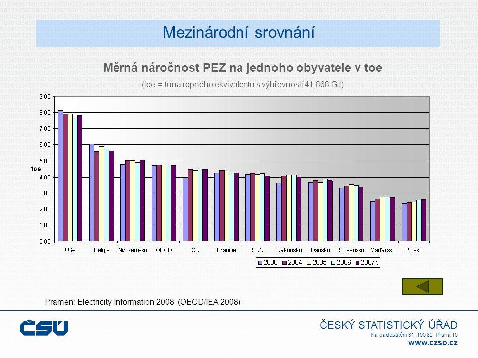ČESKÝ STATISTICKÝ ÚŘAD Na padesátém 81, 100 82 Praha 10 www.czso.cz Mezinárodní srovnání Pramen: Electricity Information 2008 (OECD/IEA 2008) Měrná náročnost PEZ na jednoho obyvatele v toe (toe = tuna ropného ekvivalentu s výhřevností 41,868 GJ)