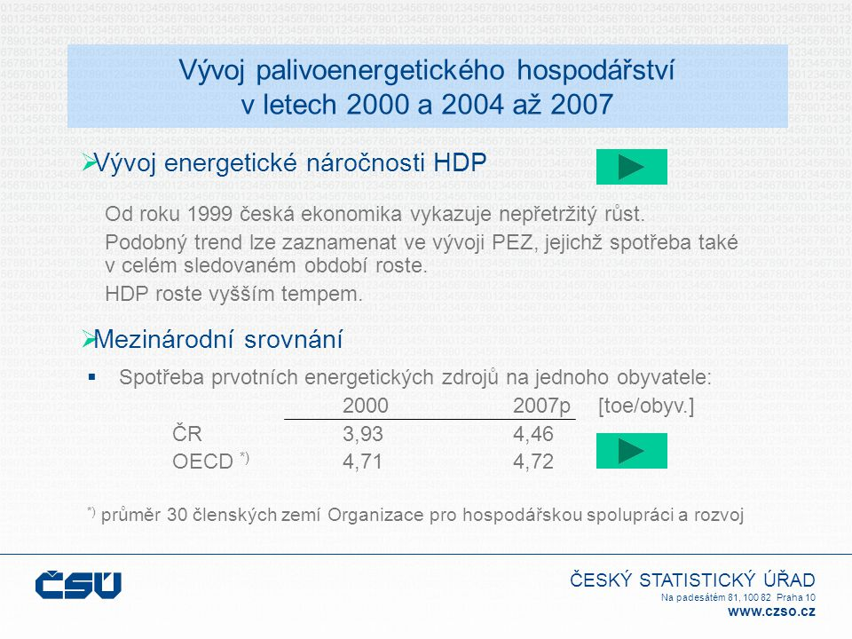 ČESKÝ STATISTICKÝ ÚŘAD Na padesátém 81, 100 82 Praha 10 www.czso.cz  Vývoj energetické náročnosti HDP Vývoj palivoenergetického hospodářství v letech 2000 a 2004 až 2007 Od roku 1999 česká ekonomika vykazuje nepřetržitý růst.