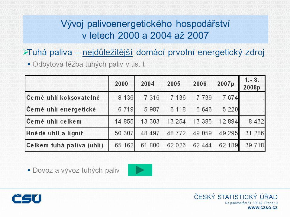 ČESKÝ STATISTICKÝ ÚŘAD Na padesátém 81, 100 82 Praha 10 www.czso.cz Tuhá paliva