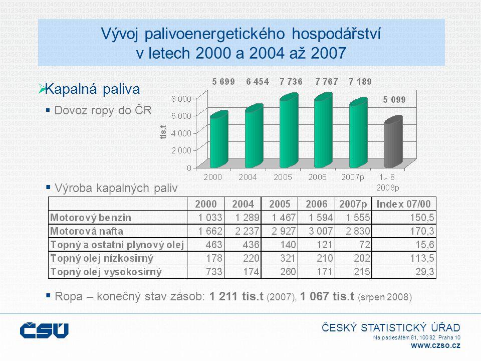 ČESKÝ STATISTICKÝ ÚŘAD Na padesátém 81, 100 82 Praha 10 www.czso.cz  Kapalná paliva Vývoj palivoenergetického hospodářství v letech 2000 a 2004 až 2007  Dovoz ropy do ČR  Výroba kapalných paliv  Ropa – konečný stav zásob: 1 211 tis.t (2007), 1 067 tis.t (srpen 2008)