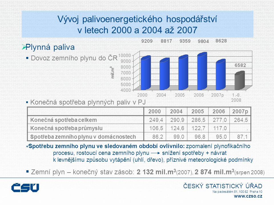 ČESKÝ STATISTICKÝ ÚŘAD Na padesátém 81, 100 82 Praha 10 www.czso.cz  Elektřina a teplo Vývoj palivoenergetického hospodářství v letech 2000 a 2004 až 2007 20002004200520062007p1.- 8.