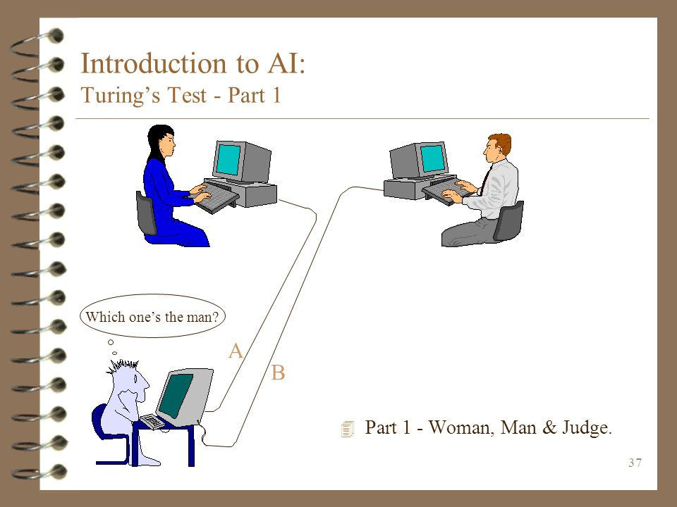 37 Introduction to AI: Turing's Test - Part 1 4 Part 1 - Woman, Man & Judge. Which one's the man? B A