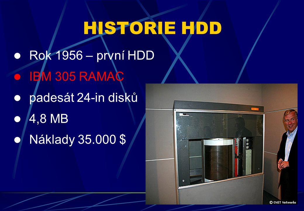 Rok 1973 IBM 3340 - Winchester 25 ms příst. doba 885 kB / s 30 MB, 70 MB HISTORIE HDD