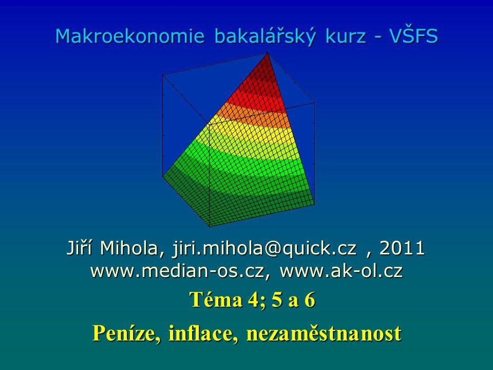 Peníze, inflace, nezaměstnanost Makroekonomie bakalářský kurz - VŠFS Jiří Mihola, jiri.mihola@quick.cz, 2011 www.median-os.cz, www.ak-ol.cz Téma 4; 5