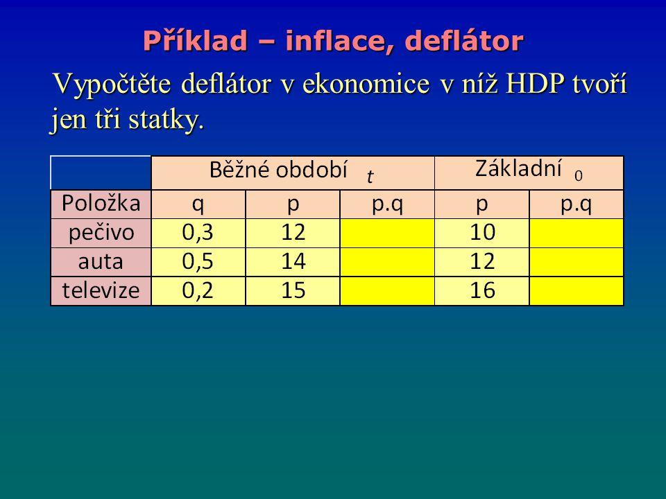 Vypočtěte deflátor v ekonomice v níž HDP tvoří jen tři statky. Vypočtěte deflátor v ekonomice v níž HDP tvoří jen tři statky. Příklad – inflace, deflá