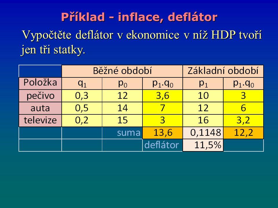 Vypočtěte deflátor v ekonomice v níž HDP tvoří jen tři statky. Vypočtěte deflátor v ekonomice v níž HDP tvoří jen tři statky. Příklad - inflace, deflá