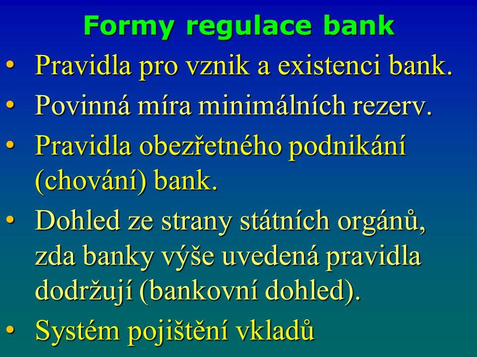 Formy regulace bank Pravidla pro vznik a existenci bank. Pravidla pro vznik a existenci bank. Povinná míra minimálních rezerv. Povinná míra minimálníc