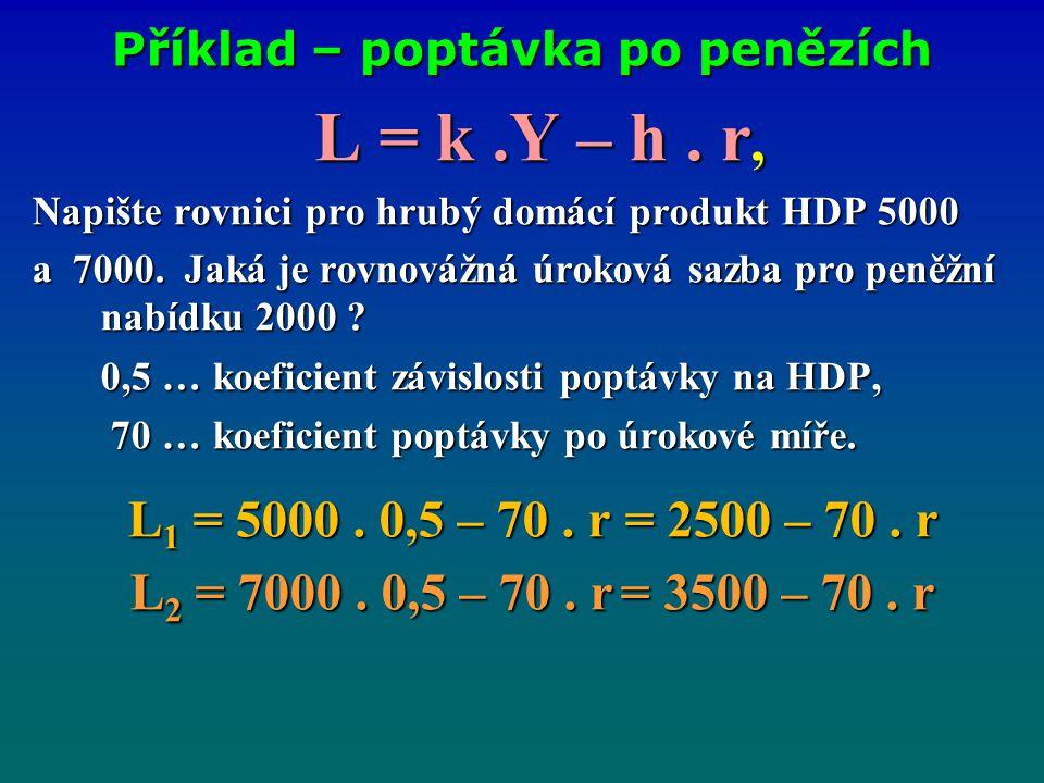Příklad – poptávka po penězích L = k.Y – h. r, L = k.Y – h. r, Napište rovnici pro hrubý domácí produkt HDP 5000 a 7000. Jaká je rovnovážná úroková sa