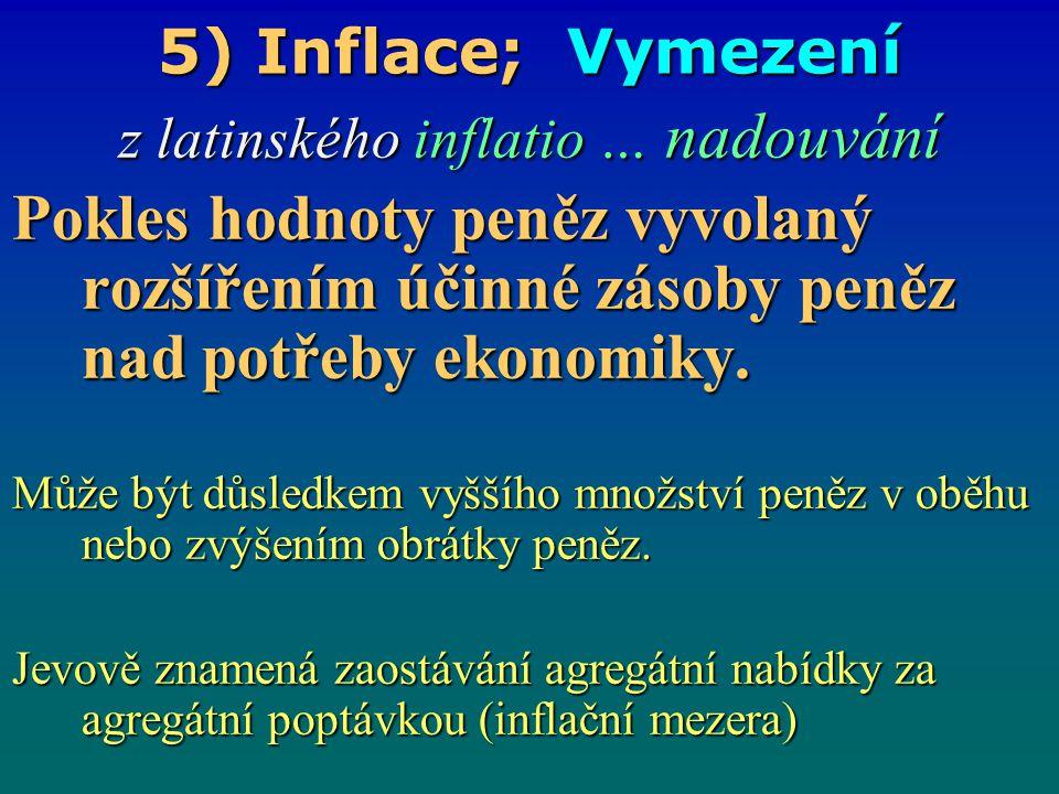 5) Inflace; Vymezení z latinského inflatio … nadouvání Pokles hodnoty peněz vyvolaný rozšířením účinné zásoby peněz nad potřeby ekonomiky. Může být dů