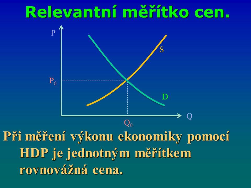 Relevantní měřítko cen. Při měření výkonu ekonomiky pomocí HDP je jednotným měřítkem rovnovážná cena. Q P D S P0P0 Q0Q0