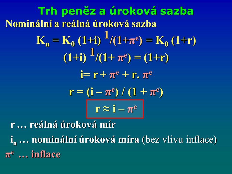 Trh peněz a úroková sazba Nominální a reálná úroková sazba K n = K 0 (1+i) 1 /(1+π e ) = K 0 (1+r) (1+i) 1 /(1+ π e ) = (1+r) i= r + π e + r. π e r =