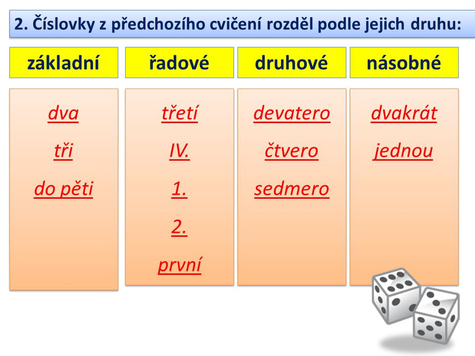 2. Číslovky z předchozího cvičení rozděl podle jejich druhu: základnířadovédruhovénásobné dva tři do pěti dva tři do pěti třetí IV. 1. 2. první třetí