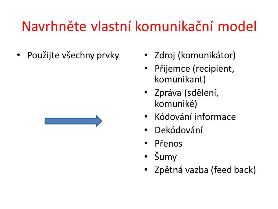 Navrhněte vlastní komunikační model Použijte všechny prvky Zdroj (komunikátor) Příjemce (recipient, komunikant) Zpráva (sdělení, komuniké) Kódování informace Dekódování Přenos Šumy Zpětná vazba (feed back)