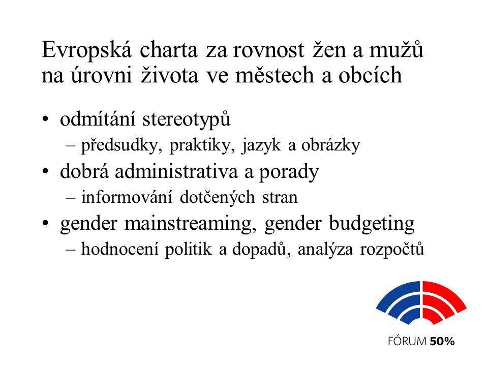 Evropská charta za rovnost žen a mužů na úrovni života ve městech a obcích odmítání stereotypů –předsudky, praktiky, jazyk a obrázky dobrá administrativa a porady –informování dotčených stran gender mainstreaming, gender budgeting –hodnocení politik a dopadů, analýza rozpočtů