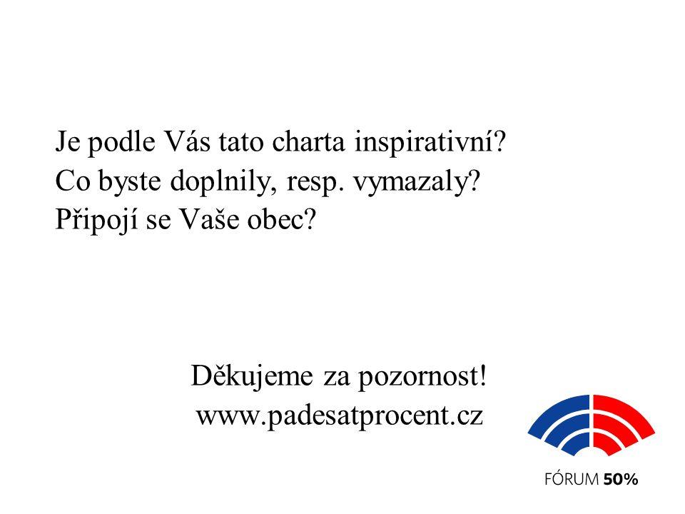Je podle Vás tato charta inspirativní? Co byste doplnily, resp. vymazaly? Připojí se Vaše obec? Děkujeme za pozornost! www.padesatprocent.cz