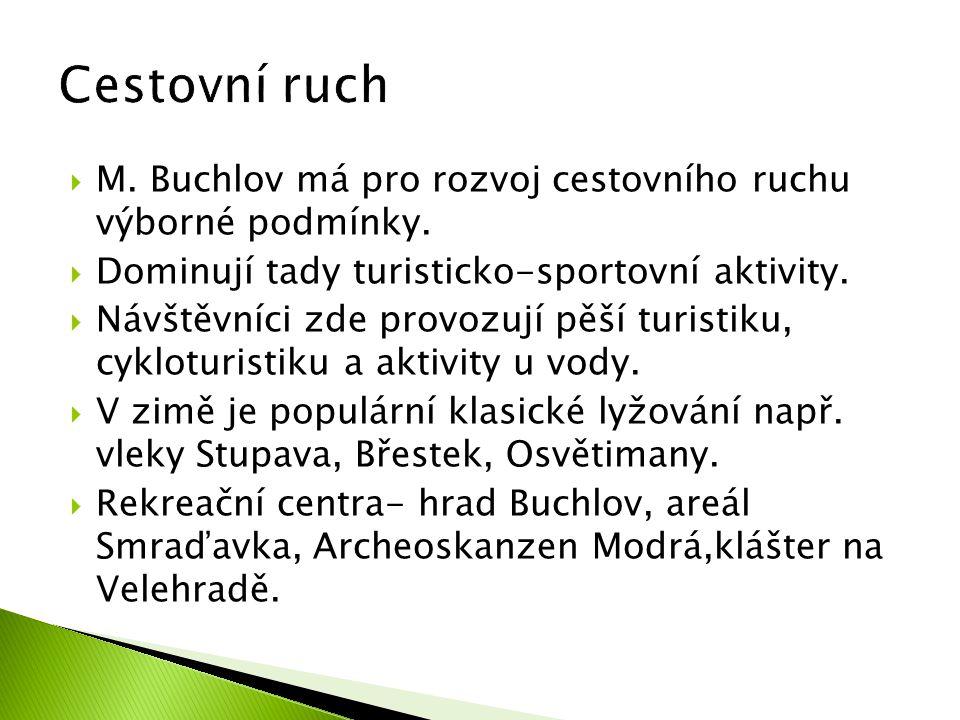  M. Buchlov má pro rozvoj cestovního ruchu výborné podmínky.  Dominují tady turisticko-sportovní aktivity.  Návštěvníci zde provozují pěší turistik