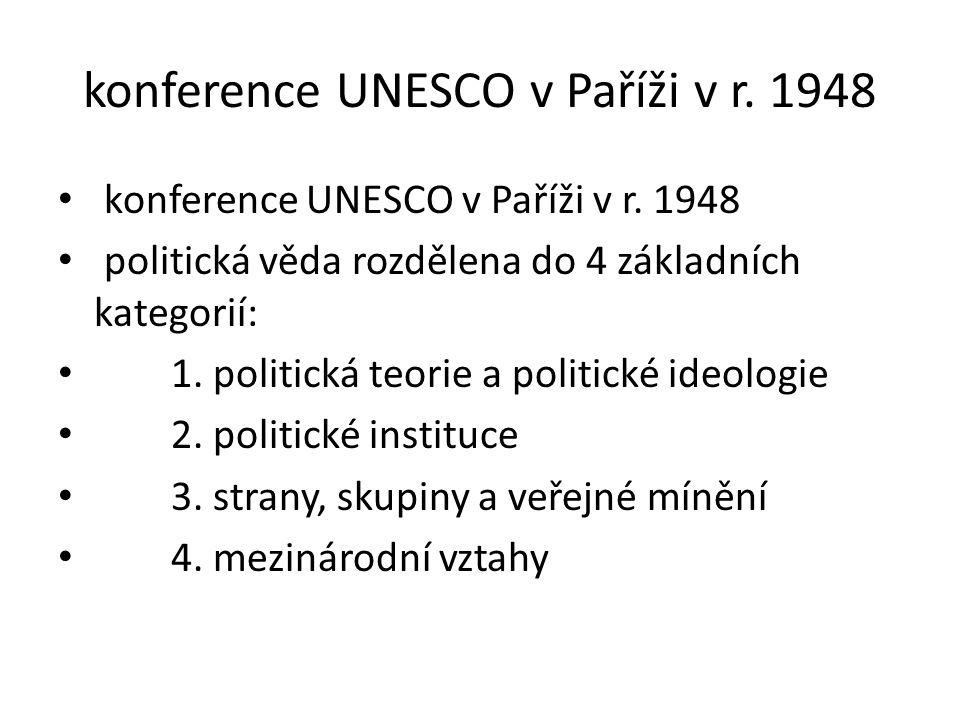 konference UNESCO v Paříži v r. 1948 politická věda rozdělena do 4 základních kategorií: 1. politická teorie a politické ideologie 2. politické instit