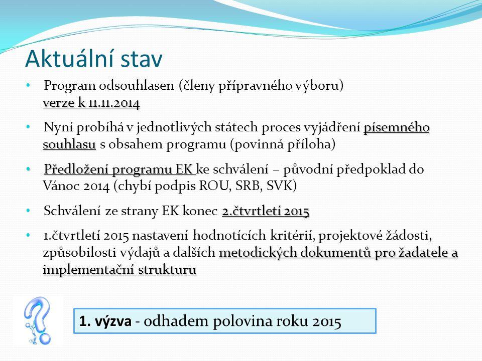 Aktuální stav verze k 11.11.2014 Program odsouhlasen (členy přípravného výboru) verze k 11.11.2014 písemného souhlasu Nyní probíhá v jednotlivých státech proces vyjádření písemného souhlasu s obsahem programu (povinná příloha) Předložení programu EK Předložení programu EK ke schválení – původní předpoklad do Vánoc 2014 (chybí podpis ROU, SRB, SVK) 2.čtvrtletí 2015 Schválení ze strany EK konec 2.čtvrtletí 2015 metodických dokumentů pro žadatele a implementační strukturu 1.čtvrtletí 2015 nastavení hodnotících kritérií, projektové žádosti, způsobilosti výdajů a dalších metodických dokumentů pro žadatele a implementační strukturu 1.