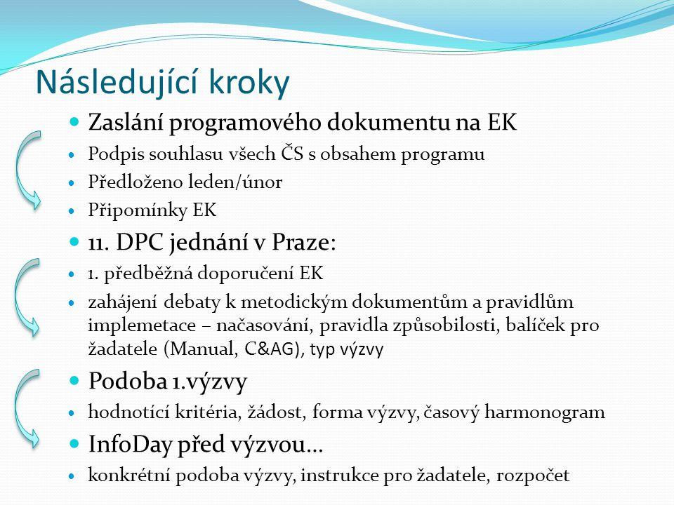 Následující kroky Zaslání programového dokumentu na EK Podpis souhlasu všech ČS s obsahem programu Předloženo leden/únor Připomínky EK 11.