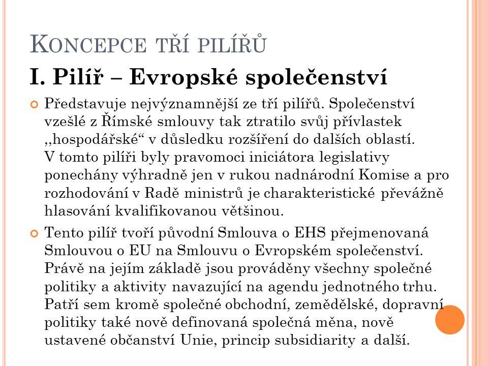 K ONCEPCE TŘÍ PILÍŘŮ I. Pilíř – Evropské společenství Představuje nejvýznamnější ze tří pilířů. Společenství vzešlé z Římské smlouvy tak ztratilo svůj