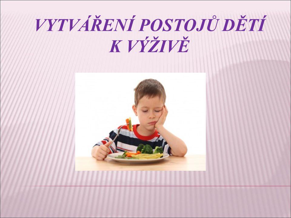 Výživové chování dětí rozhodujícím způsobem ovlivňují stravovací návyky v rodině.