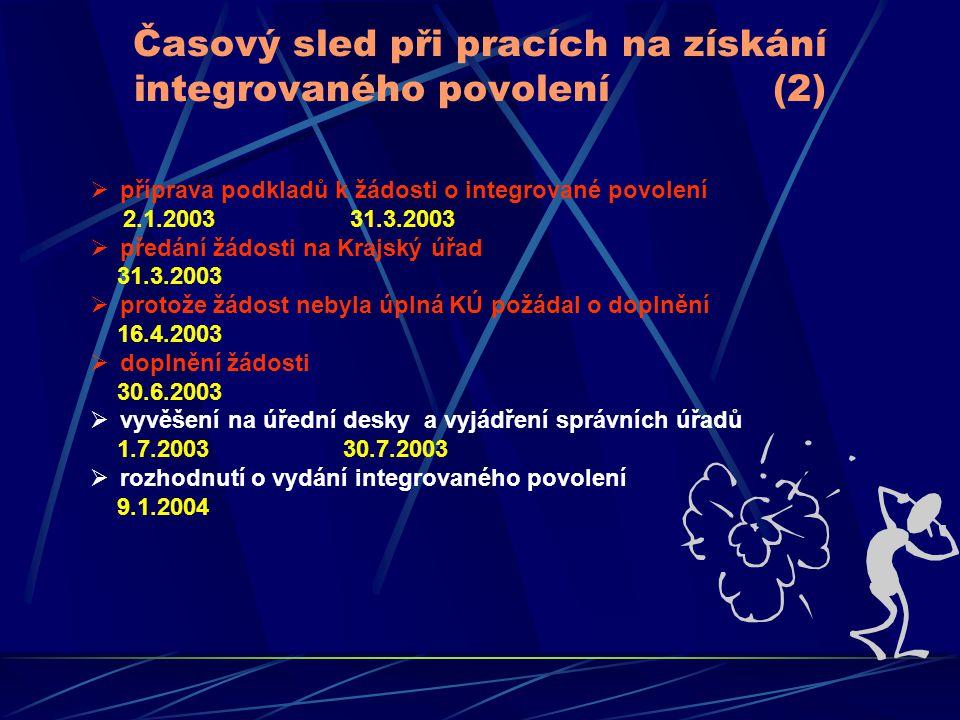 Časový sled při pracích na získání integrovaného povolení (2)  příprava podkladů k žádosti o integrované povolení 2.1.2003 31.3.2003  předání žádost