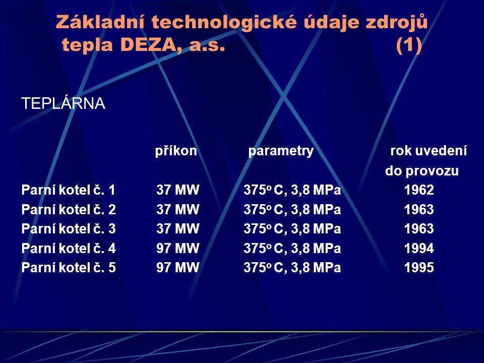 Základní technologické údaje zdrojů tepla DEZA, a.s. (1) TEPLÁRNA příkon parametry rok uvedení do provozu Parní kotel č. 1 37 MW 375 o C, 3,8 MPa 1962
