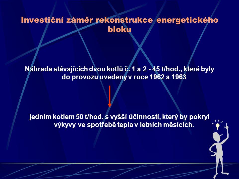Investiční záměr rekonstrukce energetického bloku Náhrada stávajících dvou kotlů č. 1 a 2 - 45 t/hod., které byly do provozu uvedeny v roce 1962 a 196